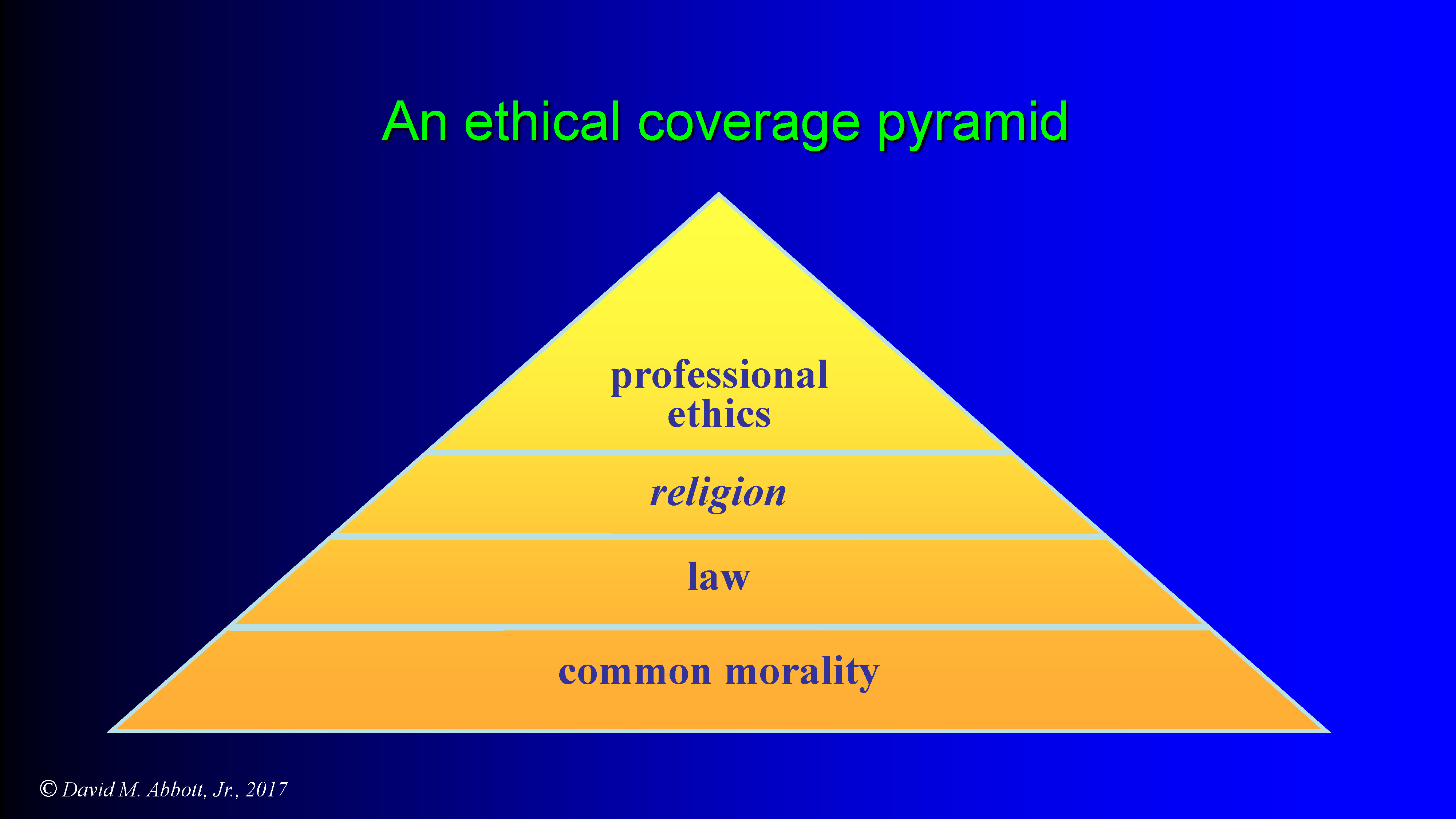 Fundamentals of Professional Ethics: Elements and Examples AIPG002 (2020)