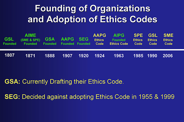 The Development of Geoscience-related Ethics Codes AIPG007